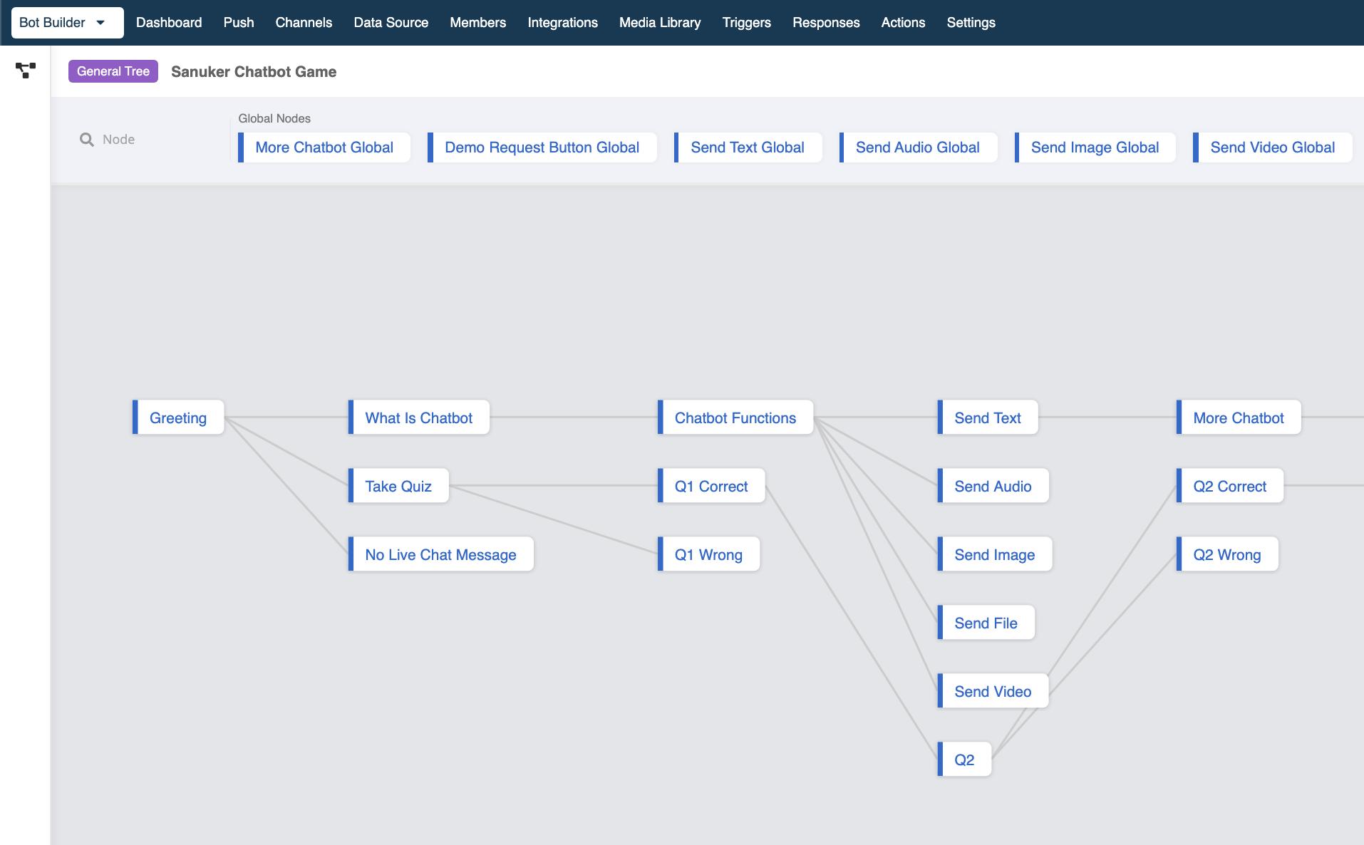 Workspace · Stella Platform Documentation